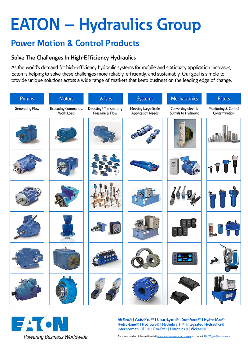 Eaton Hydraulics Group